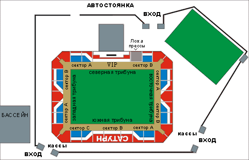 Схема спортивного комплекса